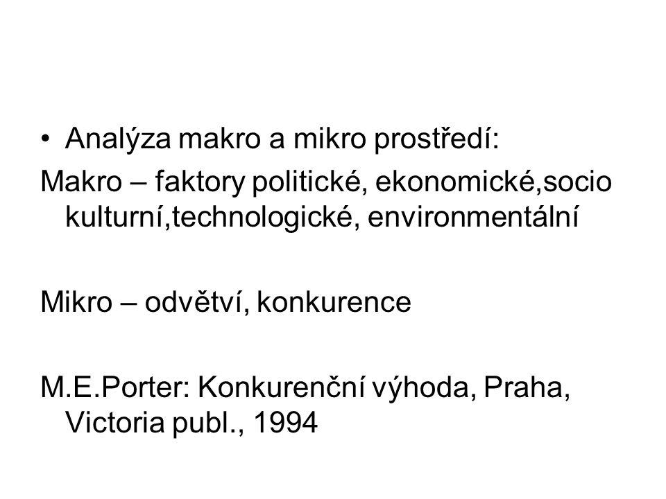 Analýza makro a mikro prostředí: Makro – faktory politické, ekonomické,socio kulturní,technologické, environmentální Mikro – odvětví, konkurence M.E.Porter: Konkurenční výhoda, Praha, Victoria publ., 1994