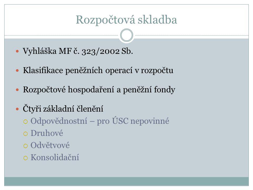 Rozpočtová skladba Vyhláška MF č. 323/2002 Sb. Klasifikace peněžních operací v rozpočtu Rozpočtové hospodaření a peněžní fondy Čtyři základní členění