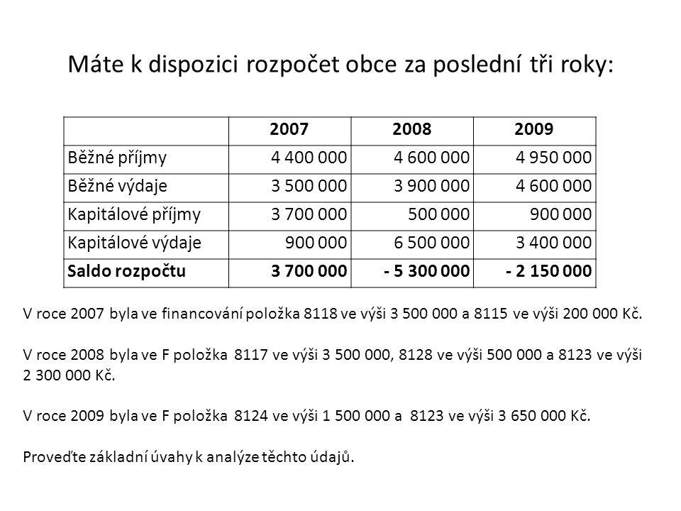 Máte k dispozici rozpočet obce za poslední tři roky: 200720082009 Běžné příjmy4 400 0004 600 0004 950 000 Běžné výdaje3 500 0003 900 0004 600 000 Kapi