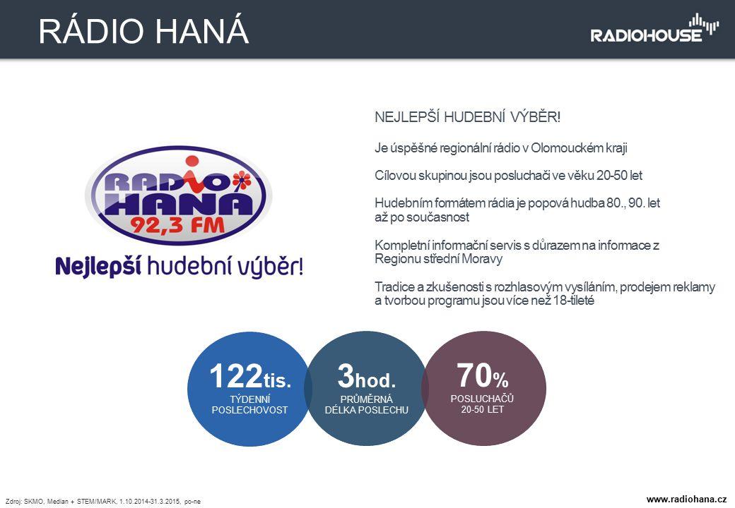 NEJLEPŠÍ HUDEBNÍ VÝBĚR! Je úspěšné regionální rádio v Olomouckém kraji Cílovou skupinou jsou posluchači ve věku 20-50 let Hudebním formátem rádia je p
