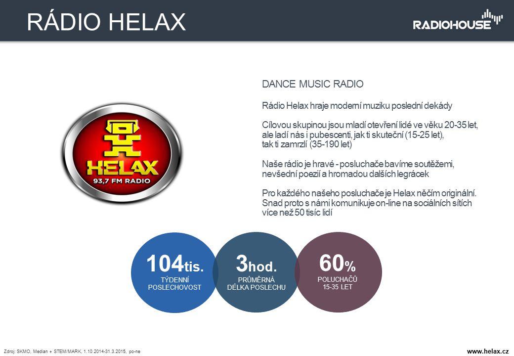 DANCE MUSIC RADIO Rádio Helax hraje moderní muziku poslední dekády Cílovou skupinou jsou mladí otevření lidé ve věku 20-35 let, ale ladí nás i pubesce