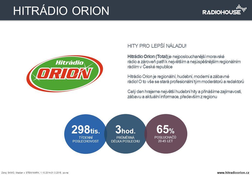 HITY PRO LEPŠÍ NÁLADU! Hitrádio Orion (Total) je nejposlouchanější moravské rádio a zároveň patří k největším a nejúspěšnějším regionálním rádiím v Če