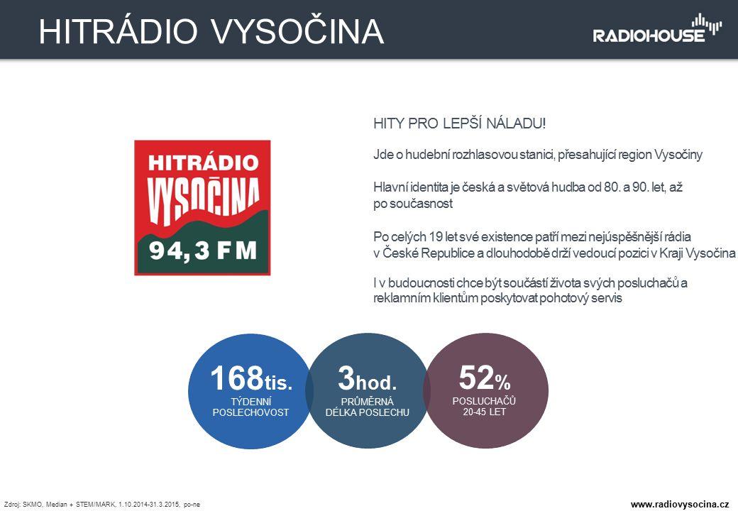 HITY PRO LEPŠÍ NÁLADU! Jde o hudební rozhlasovou stanici, přesahující region Vysočiny Hlavní identita je česká a světová hudba od 80. a 90. let, až po