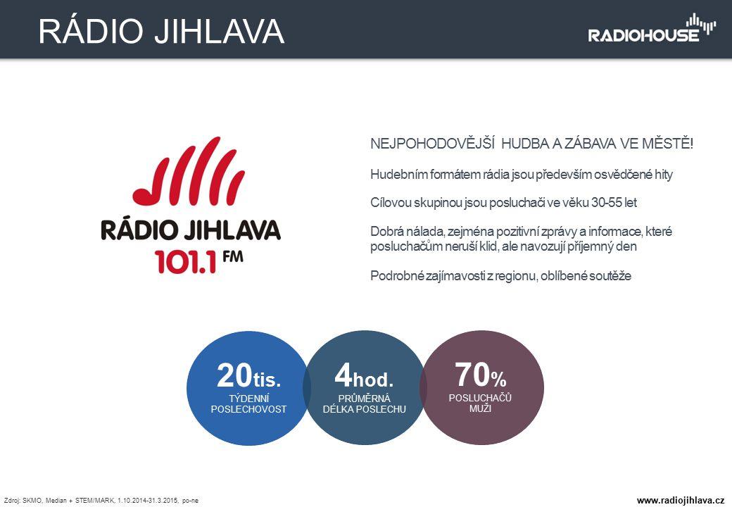 NEJPOHODOVĚJŠÍ HUDBA A ZÁBAVA VE MĚSTĚ! Hudebním formátem rádia jsou především osvědčené hity Cílovou skupinou jsou posluchači ve věku 30-55 let Dobrá