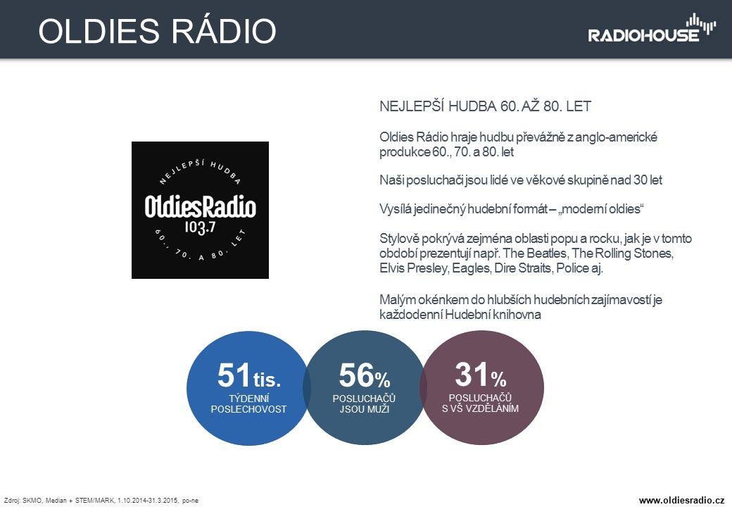 NEJLEPŠÍ HUDBA 60. AŽ 80. LET Oldies Rádio hraje hudbu převážně z anglo-americké produkce 60., 70. a 80. let Naši posluchači jsou lidé ve věkové skupi