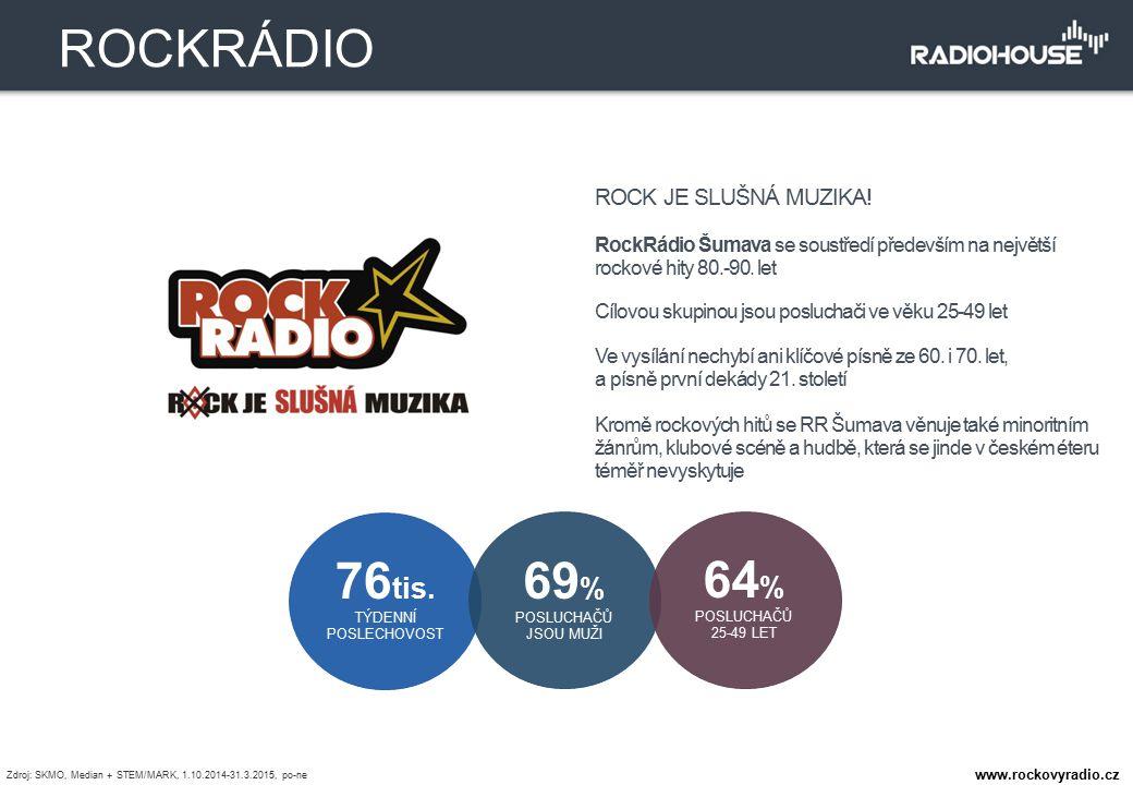 ROCK JE SLUŠNÁ MUZIKA! RockRádio Šumava se soustředí především na největší rockové hity 80.-90. let Cílovou skupinou jsou posluchači ve věku 25-49 let