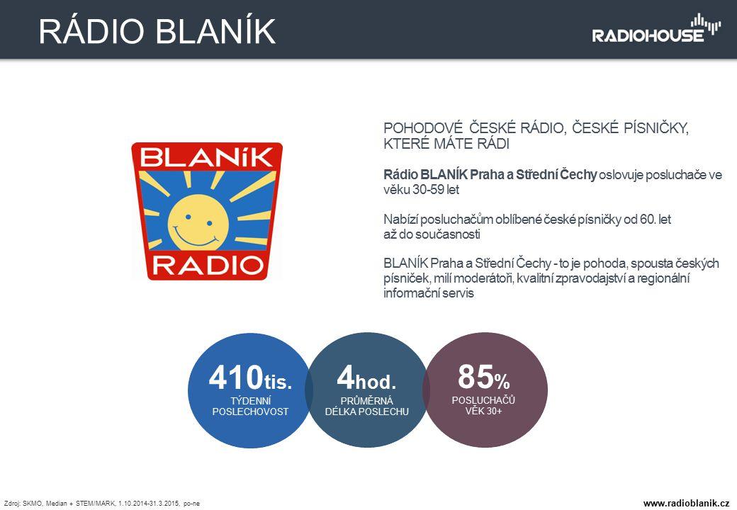 POHODOVÉ ČESKÉ RÁDIO, ČESKÉ PÍSNIČKY, KTERÉ MÁTE RÁDI Rádio BLANÍK Praha a Střední Čechy oslovuje posluchače ve věku 30-59 let Nabízí posluchačům oblí