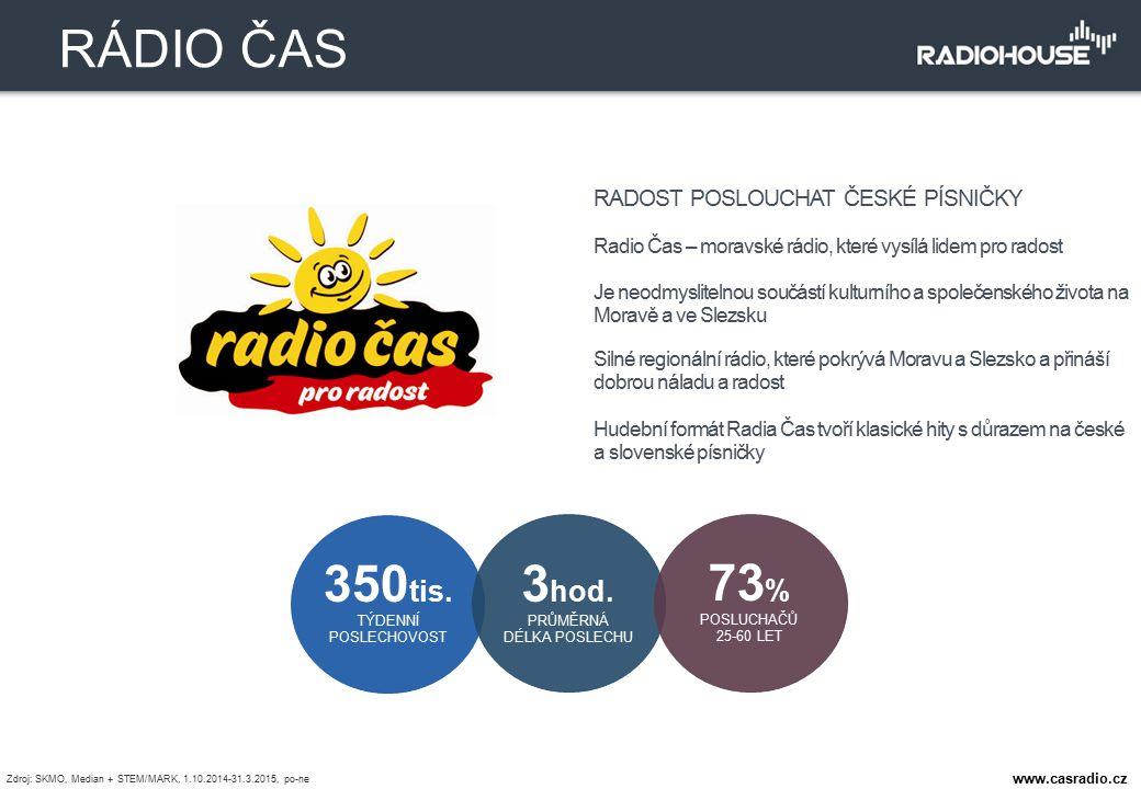 RADOST POSLOUCHAT ČESKÉ PÍSNIČKY Radio Čas – moravské rádio, které vysílá lidem pro radost Je neodmyslitelnou součástí kulturního a společenského živo
