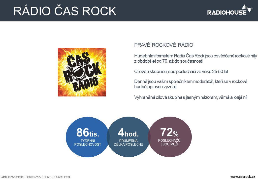 PRAVÉ ROCKOVÉ RÁDIO Hudebním formátem Radia Čas Rock jsou osvědčené rockové hity z období let od 70. až do současnosti Cílovou skupinou jsou posluchač