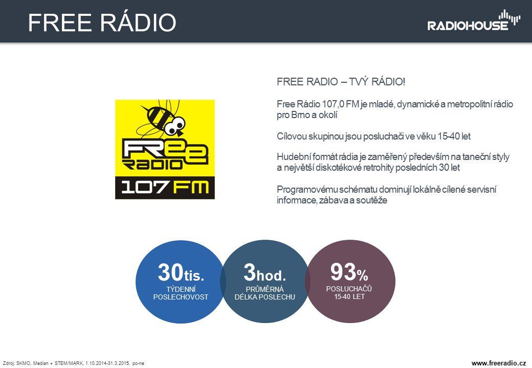 FREE RADIO – TVÝ RÁDIO! Free Rádio 107,0 FM je mladé, dynamické a metropolitní rádio pro Brno a okolí Cílovou skupinou jsou posluchači ve věku 15-40 l