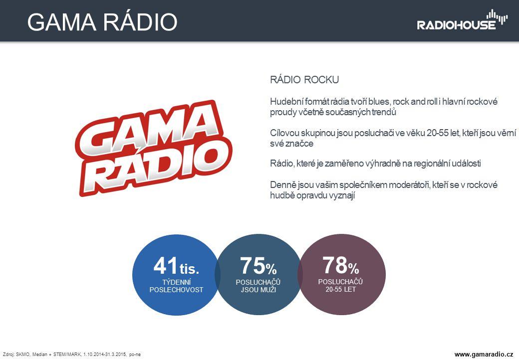 RÁDIO ROCKU Hudební formát rádia tvoří blues, rock and roll i hlavní rockové proudy včetně současných trendů Cílovou skupinou jsou posluchači ve věku