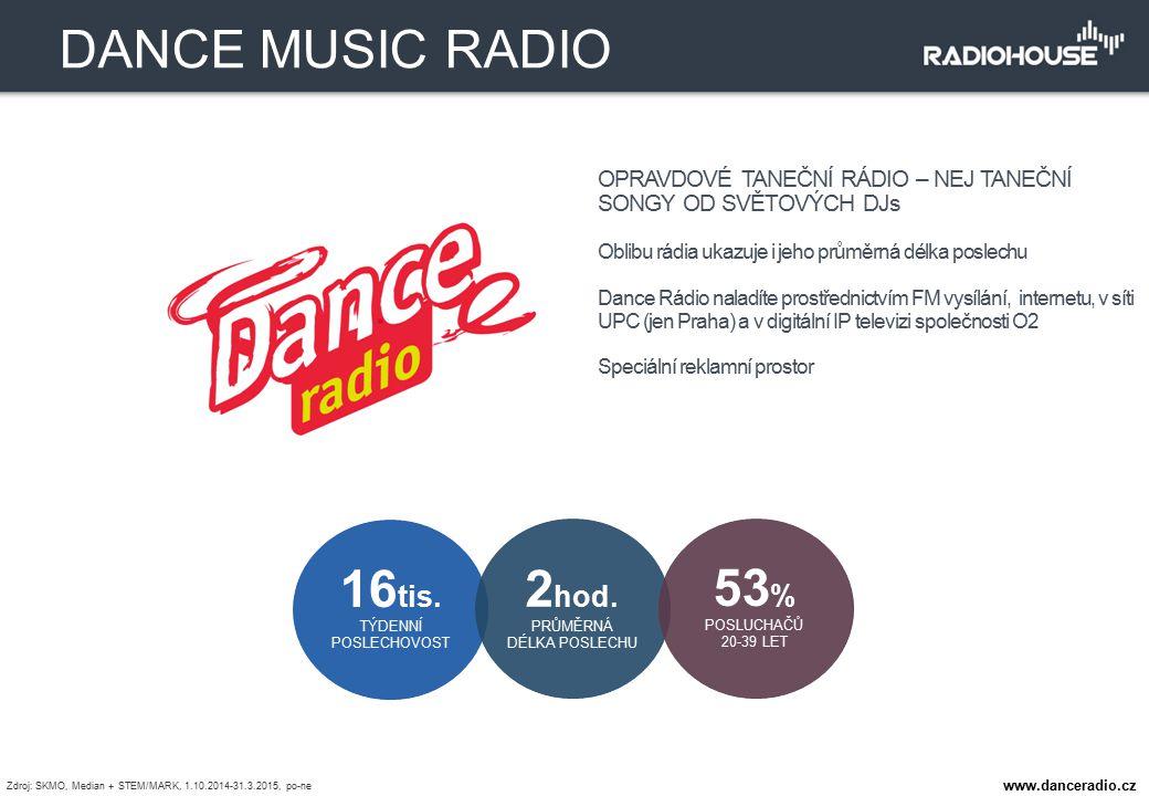 OPRAVDOVÉ TANEČNÍ RÁDIO – NEJ TANEČNÍ SONGY OD SVĚTOVÝCH DJs Oblibu rádia ukazuje i jeho průměrná délka poslechu Dance Rádio naladíte prostřednictvím