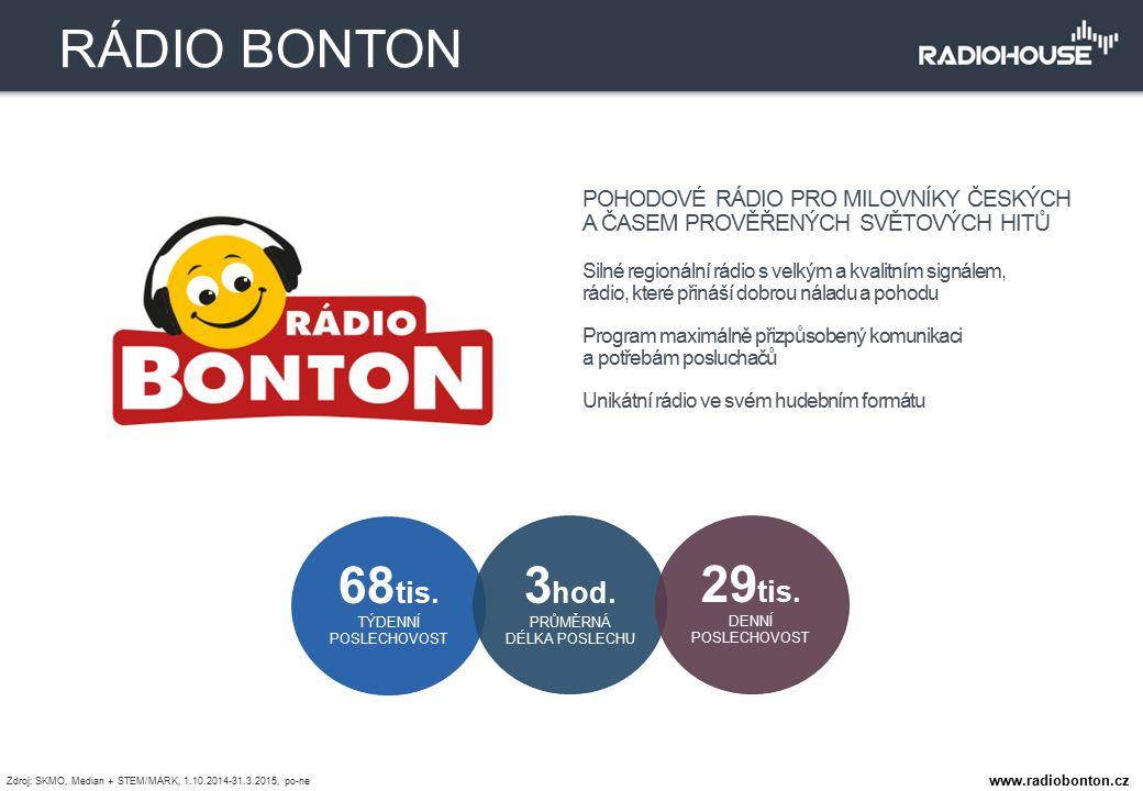 POHODOVÉ RÁDIO PRO MILOVNÍKY ČESKÝCH A ČASEM PROVĚŘENÝCH SVĚTOVÝCH HITŮ Silné regionální rádio s velkým a kvalitním signálem, rádio, které přináší dob