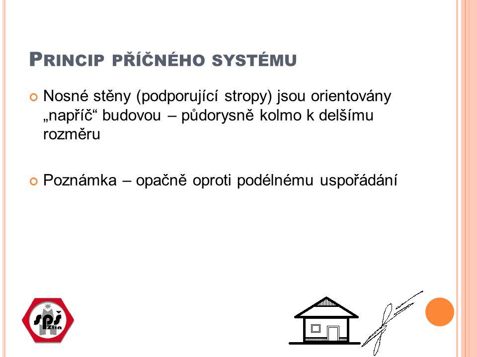 O TÁZKA Definujte principy, výhody a použití příčných a podélných stěnových konstrukčních systémů