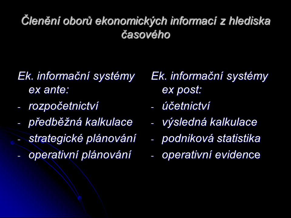 Členění oborů ekonomických informací z hlediska časového Ek. informační systémy ex ante: - rozpočetnictví - předběžná kalkulace - strategické plánován