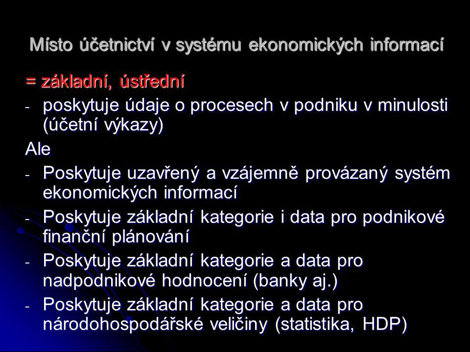 Místo účetnictví v systému ekonomických informací = základní, ústřední - poskytuje údaje o procesech v podniku v minulosti (účetní výkazy) Ale - Posky