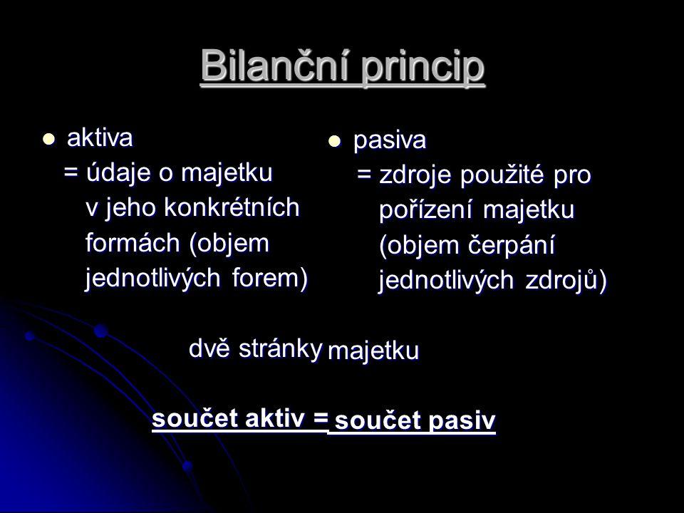 Bilanční princip aktiva aktiva = údaje o majetku = údaje o majetku v jeho konkrétních v jeho konkrétních formách (objem formách (objem jednotlivých fo