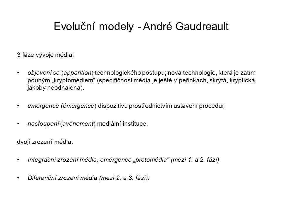 """Evoluční modely - André Gaudreault 3 fáze vývoje média: objevení se (apparition) technologického postupu; nová technologie, která je zatím pouhým """"kry"""