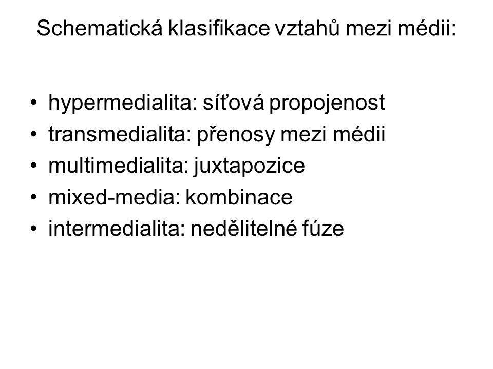 Schematická klasifikace vztahů mezi médii: hypermedialita: síťová propojenost transmedialita: přenosy mezi médii multimedialita: juxtapozice mixed-med