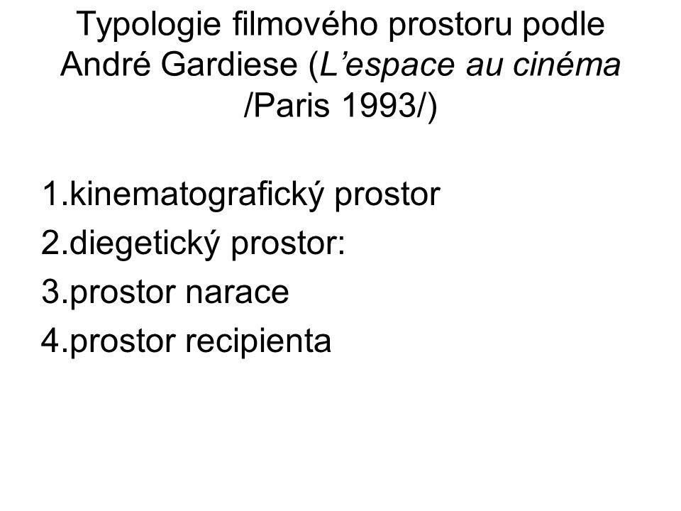 Typologie filmového prostoru podle André Gardiese (L'espace au cinéma /Paris 1993/) 1.kinematografický prostor 2.diegetický prostor: 3.prostor narace