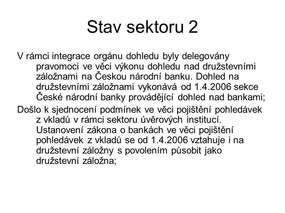 Stav sektoru 2 V rámci integrace orgánu dohledu byly delegovány pravomoci ve věci výkonu dohledu nad družstevními záložnami na Českou národní banku.