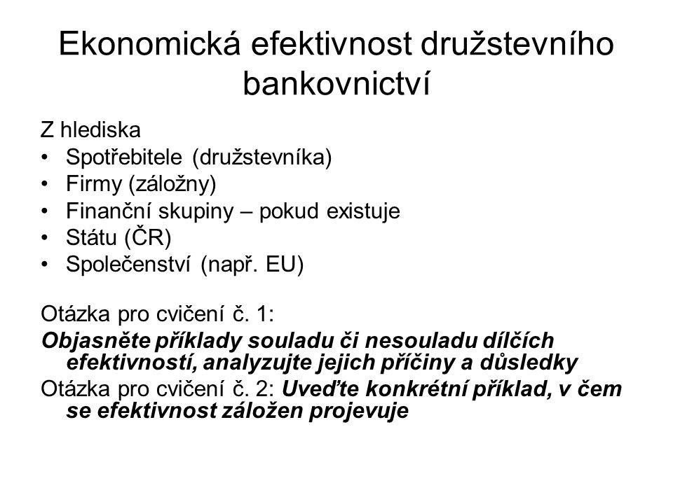 Ekonomická efektivnost družstevního bankovnictví Z hlediska Spotřebitele (družstevníka) Firmy (záložny) Finanční skupiny – pokud existuje Státu (ČR) Společenství (např.