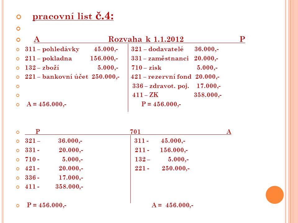 pracovní list č.4: A Rozvaha k 1.1.2012 P 311 – pohledávky 45.000,- 321 – dodavatelé 36.000,- 211 – pokladna 156.000,- 331 – zaměstnanci 20.000,- 132 – zboží 5.000,- 710 – zisk 5.000,- 221 – bankovní účet 250.000,- 421 – rezervní fond 20.000,- 336 – zdravot.