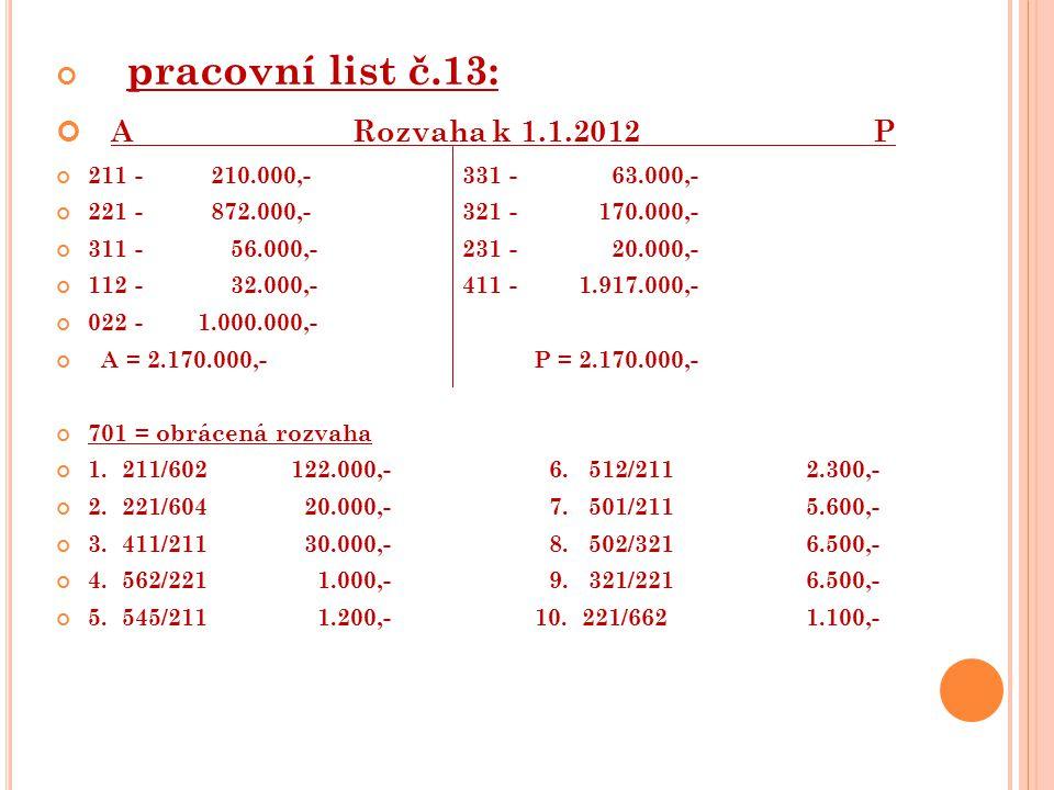 pracovní list č.13: A Rozvaha k 1.1.2012 P 211 - 210.000,- 331 - 63.000,- 221 - 872.000,- 321 - 170.000,- 311 - 56.000,- 231 - 20.000,- 112 - 32.000,- 411 - 1.917.000,- 022 - 1.000.000,- A = 2.170.000,- P = 2.170.000,- 701 = obrácená rozvaha 1.