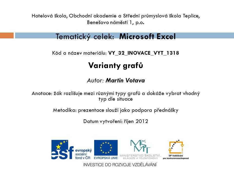 Hotelová škola, Obchodní akademie a Střední průmyslová škola Teplice, Benešovo náměstí 1, p.o.