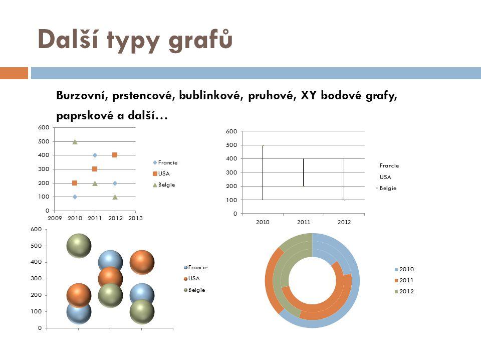 Další typy grafů Burzovní, prstencové, bublinkové, pruhové, XY bodové grafy, paprskové a další…