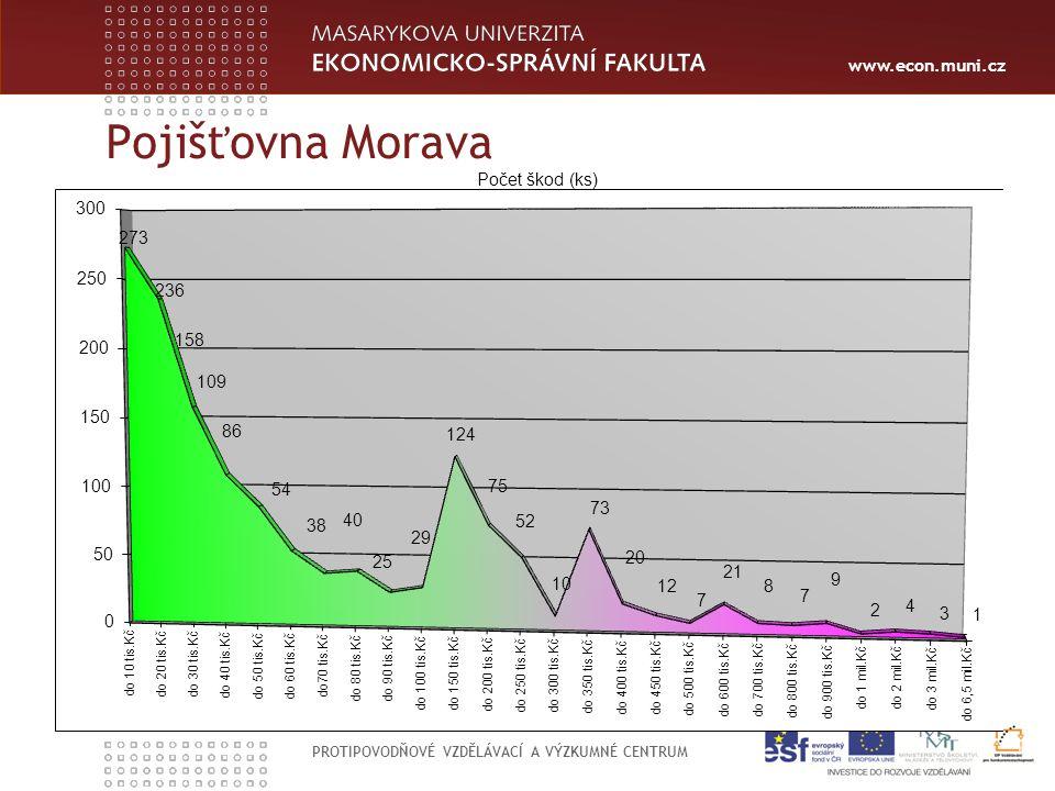 www.econ.muni.cz PROTIPOVODŇOVÉ VZDĚLÁVACÍ A VÝZKUMNÉ CENTRUM Pojišťovna Morava