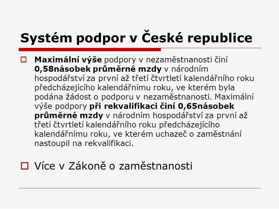 Systém podpor v České republice  Maximální výše podpory v nezaměstnanosti činí 0,58násobek průměrné mzdy v národním hospodářství za první až třetí čtvrtletí kalendářního roku předcházejícího kalendářnímu roku, ve kterém byla podána žádost o podporu v nezaměstnanosti.