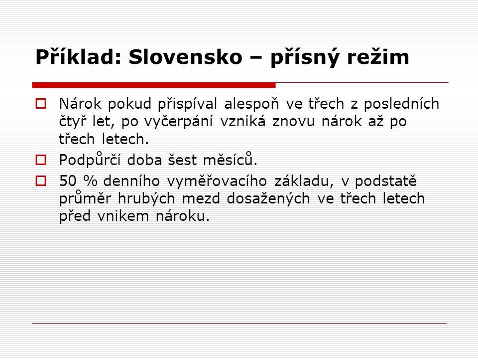 Příklad: Slovensko – přísný režim  Nárok pokud přispíval alespoň ve třech z posledních čtyř let, po vyčerpání vzniká znovu nárok až po třech letech.