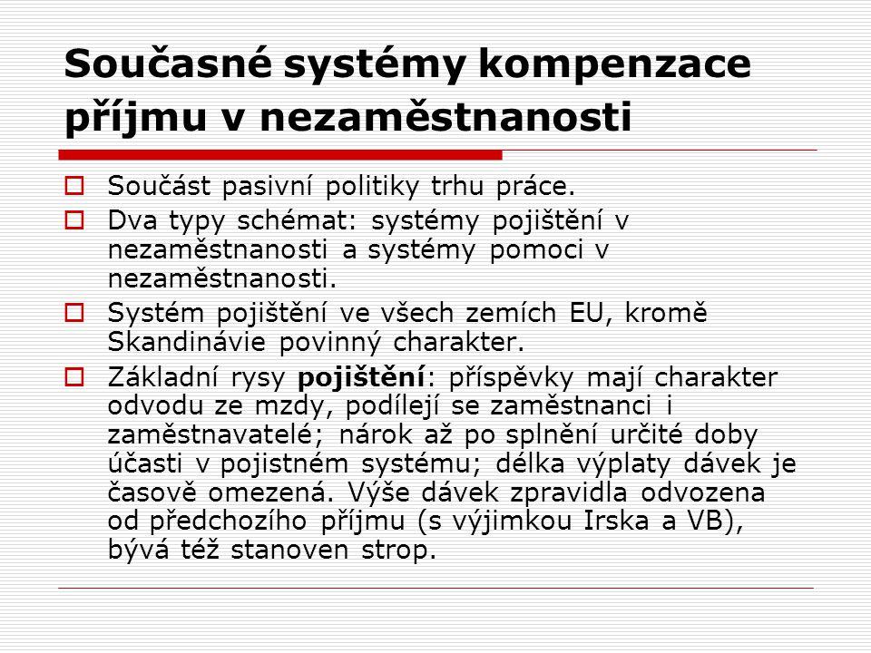 Současné systémy kompenzace příjmu v nezaměstnanosti  Součást pasivní politiky trhu práce.