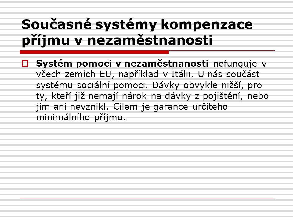 Současné systémy kompenzace příjmu v nezaměstnanosti  Systém pomoci v nezaměstnanosti nefunguje v všech zemích EU, například v Itálii.