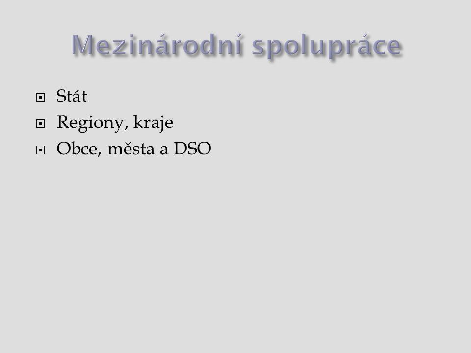  Stát  Regiony, kraje  Obce, města a DSO