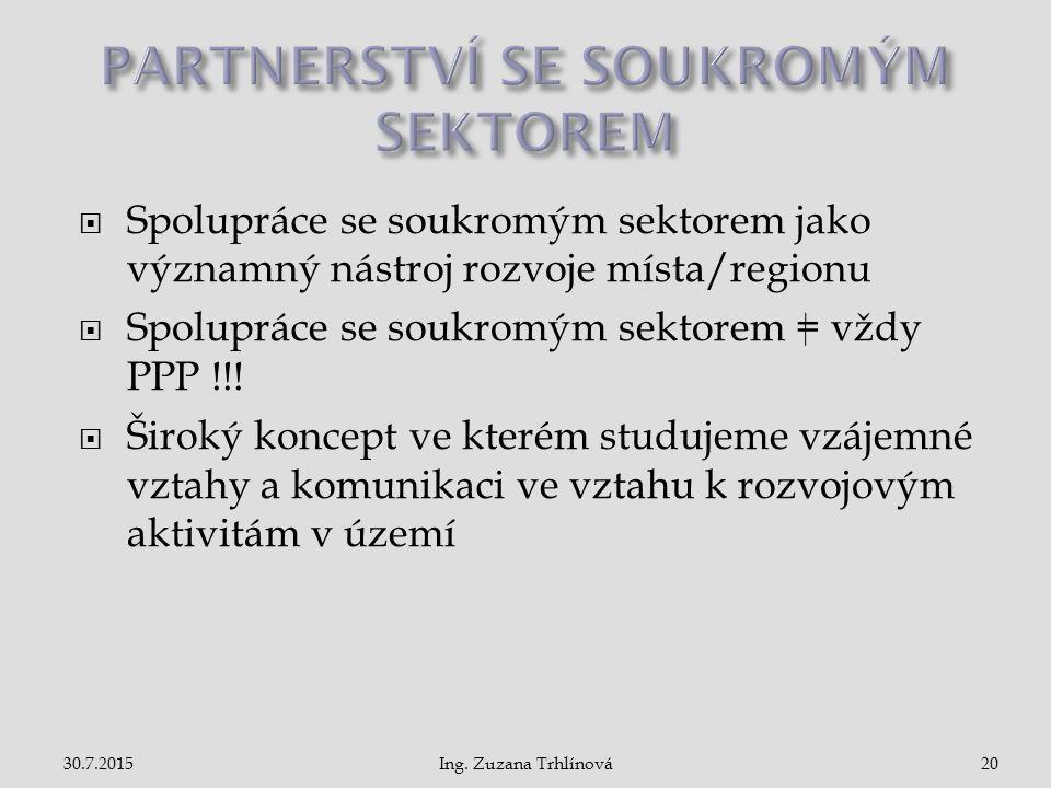  Spolupráce se soukromým sektorem jako významný nástroj rozvoje místa/regionu  Spolupráce se soukromým sektorem = vždy PPP !!!  Široký koncept ve k
