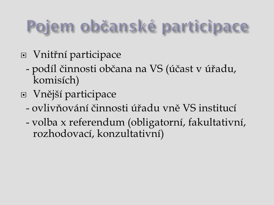  Vnitřní participace - podíl činnosti občana na VS (účast v úřadu, komisích)  Vnější participace - ovlivňování činnosti úřadu vně VS institucí - vol