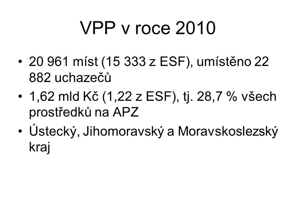VPP v roce 2010 20 961 míst (15 333 z ESF), umístěno 22 882 uchazečů 1,62 mld Kč (1,22 z ESF), tj.