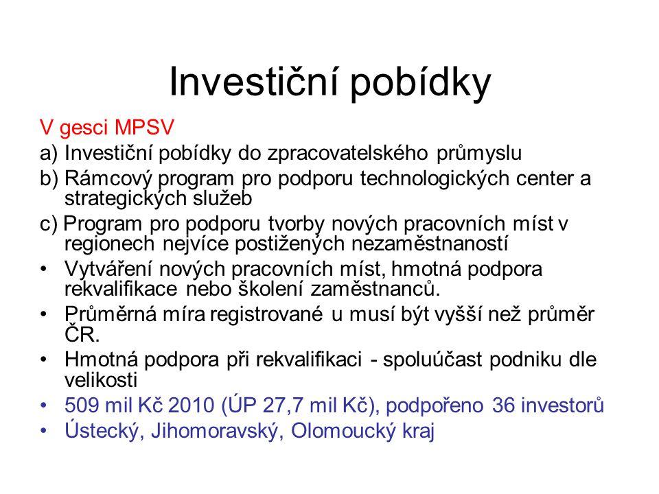 Investiční pobídky V gesci MPSV a) Investiční pobídky do zpracovatelského průmyslu b) Rámcový program pro podporu technologických center a strategických služeb c) Program pro podporu tvorby nových pracovních míst v regionech nejvíce postižených nezaměstnaností Vytváření nových pracovních míst, hmotná podpora rekvalifikace nebo školení zaměstnanců.