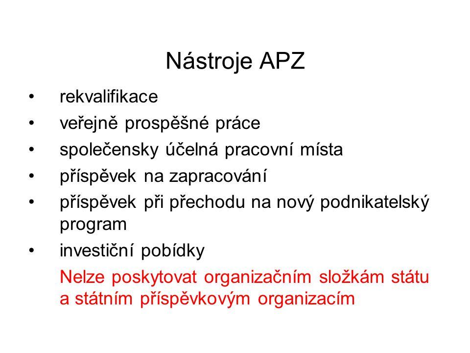 APZ v krajích Zdroj: Analýza 2010, MPSV online