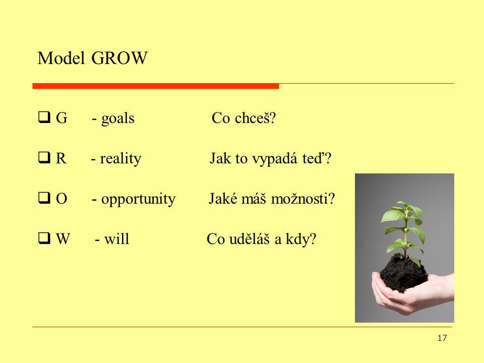 17 Model GROW  W - will Co uděláš a kdy?  G - goals Co chceš?  R - reality Jak to vypadá teď?  O - opportunity Jaké máš možnosti?