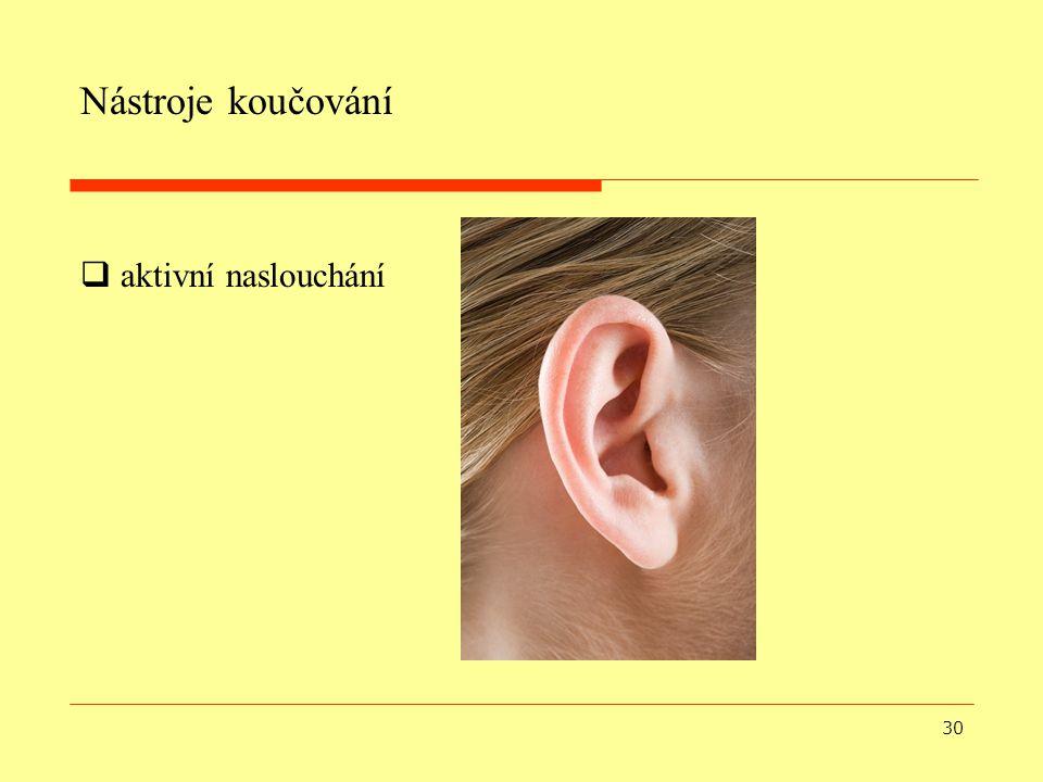30 Nástroje koučování  aktivní naslouchání