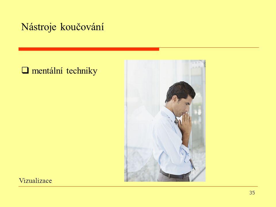 35 Nástroje koučování  mentální techniky Vizualizace