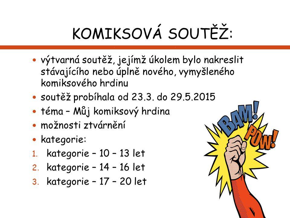 KOMIKSOVÁ SOUTĚŽ: výtvarná soutěž, jejímž úkolem bylo nakreslit stávajícího nebo úplně nového, vymyšleného komiksového hrdinu soutěž probíhala od 23.3