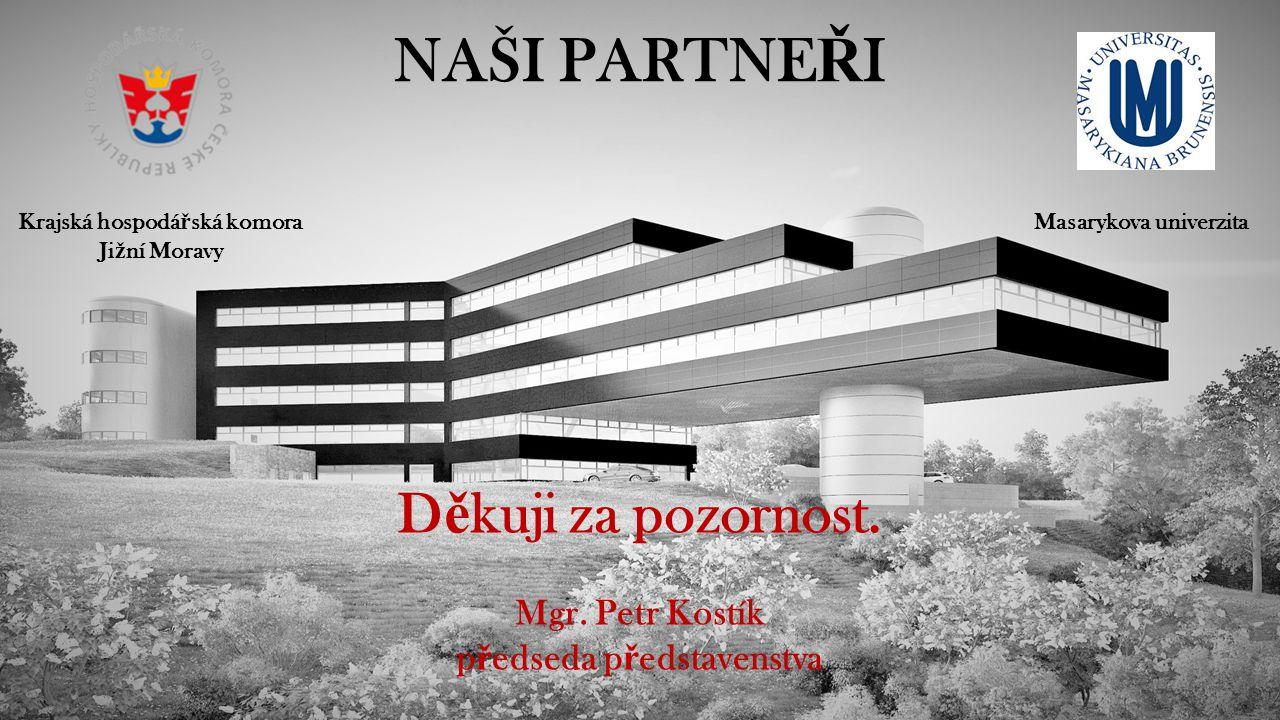 NAŠI PARTNE Ř I Krajská hospodá ř ská komora Ji ž ní Moravy Masarykova univerzita D ě kuji za pozornost.