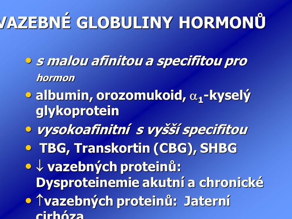 VAZEBNÉ GLOBULINY HORMONŮ s malou afinitou a specifitou pro hormon s malou afinitou a specifitou pro hormon albumin, orozomukoid,  1 -kyselý glykoprotein albumin, orozomukoid,  1 -kyselý glykoprotein vysokoafinitní s vyšší specifitou vysokoafinitní s vyšší specifitou TBG, Transkortin (CBG), SHBG TBG, Transkortin (CBG), SHBG  vazebných proteinů: Dysproteinemie akutní a chronické  vazebných proteinů: Dysproteinemie akutní a chronické  vazebných proteinů: Jaterní cirhóza  vazebných proteinů: Jaterní cirhóza