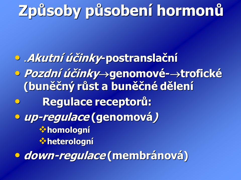 Způsoby působení hormonů.Akutní účinky-postranslační.Akutní účinky-postranslační Pozdní účinky  genomové-  trofické (buněčný růst a buněčné dělení Pozdní účinky  genomové-  trofické (buněčný růst a buněčné dělení Regulace receptorů: Regulace receptorů: up-regulace (genomová) up-regulace (genomová)  homologní  heterologní down-regulace (membránová) down-regulace (membránová)
