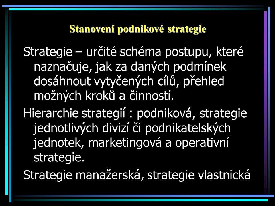 Stanovení podnikové strategie Strategie – určité schéma postupu, které naznačuje, jak za daných podmínek dosáhnout vytyčených cílů, přehled možných kroků a činností.