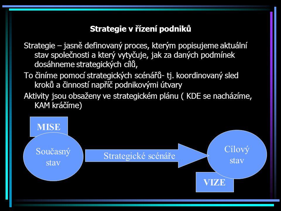 Strategie v řízení podniků Strategie – jasně definovaný proces, kterým popisujeme aktuální stav společnosti a který vytyčuje, jak za daných podmínek dosáhneme strategických cílů, To činíme pomocí strategických scénářů- tj.